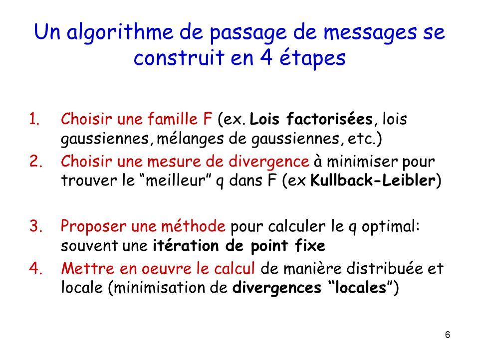 17 Minimum alpha-divergence q est Gaussienne, minimise D (p||q) = 0