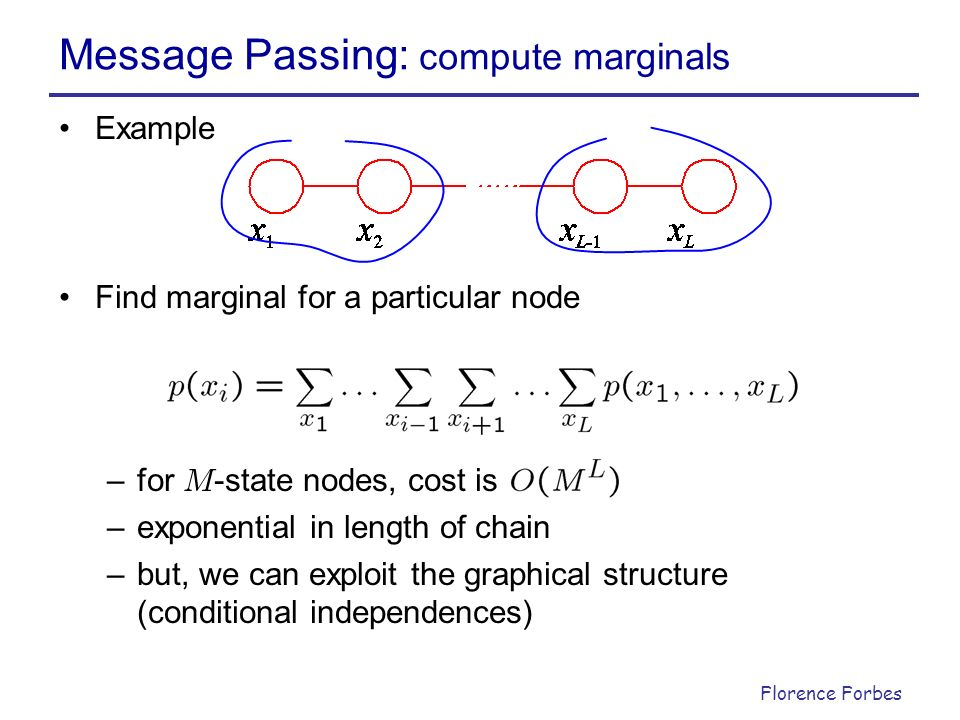 Florence Forbes Message Passing: compute marginals Example Find marginal for a particular node –for M -state nodes, cost is –exponential in length of