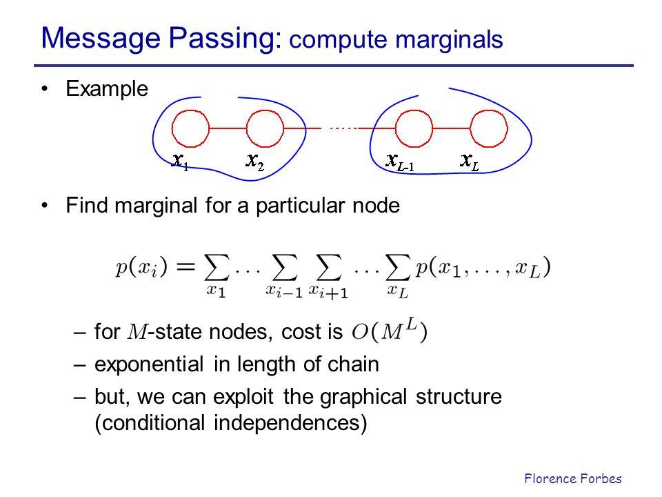 18 Minimum alpha-divergence q est Gaussienne, minimise D (p||q) = 0.5