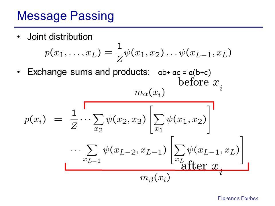 29 Minimisation de la KL-divergence Cas où F est une famille exponentielle Dans le schéma heuristique, on peut donc remplacer la première étape par un calcul despérances des gj pour la loi Ex: si F est la famille des lois gaussiennes, pour mettre à jour q, on calcule la constante de normalisation, moyenne, variance de On prend pour la gaussienne déterminée par ces valeurs de moyenne, variance mais avec le facteur déchelle adéquat ® = 1 q ( x ) = exp ( P j g j ( x ) º j ) º j son t l esparam µ e t res, g j ( x ) = 1 ; x ; x 2 ; e t c q = P ro j [ p ], 8 j R x g j ( x ) q ( x ) d x = R x g j ( x ) p ( x ) d x p ® q 1 ¡ ® p ® q 1 ¡ ® ~ q ~ q