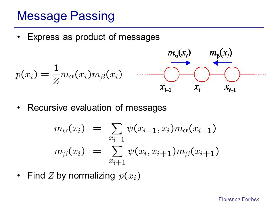 Florence Forbes Message Passing Express as product of messages Recursive evaluation of messages Find Z by normalizing