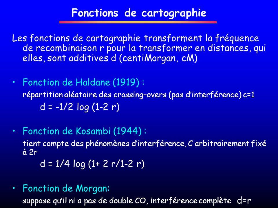Fonctions de cartographie Les fonctions de cartographie transforment la fréquence de recombinaison r pour la transformer en distances, qui elles, sont
