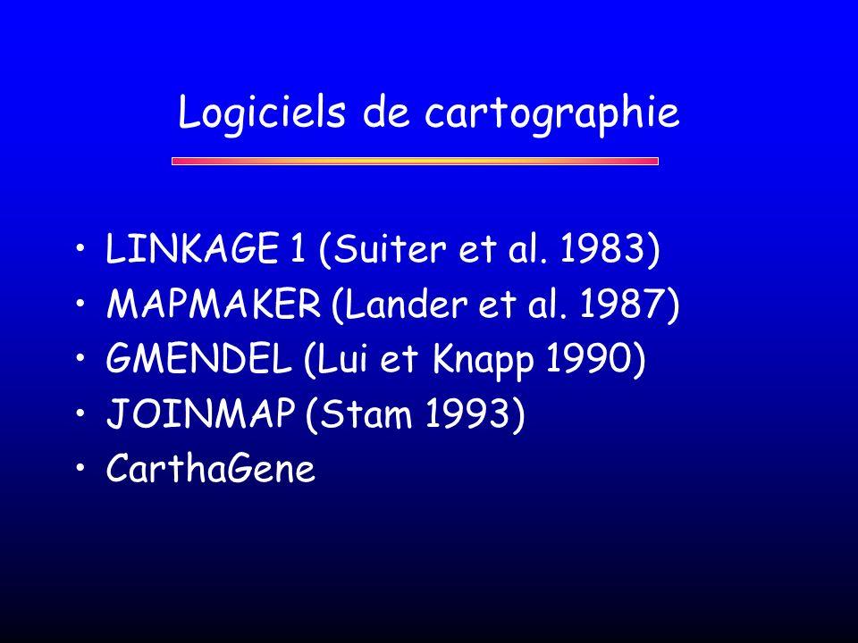 Logiciels de cartographie LINKAGE 1 (Suiter et al. 1983) MAPMAKER (Lander et al. 1987) GMENDEL (Lui et Knapp 1990) JOINMAP (Stam 1993) CarthaGene