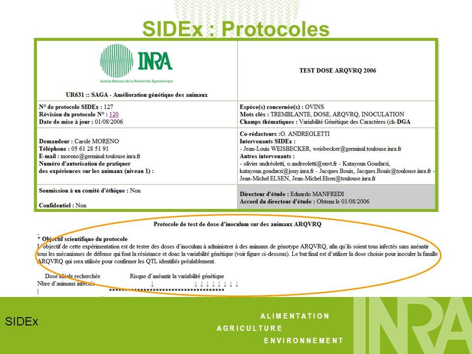 A L I M E N T A T I O N A G R I C U L T U R E E N V I R O N N E M E N T SIDEx SIDEx : Protocoles