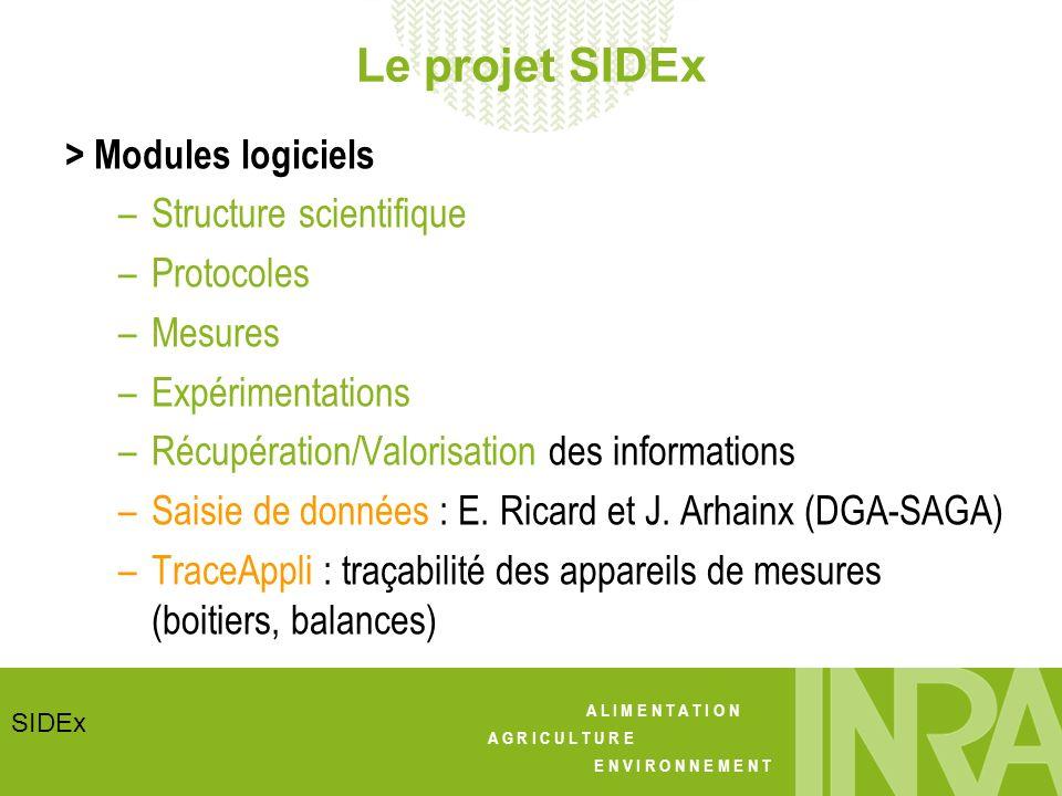 A L I M E N T A T I O N A G R I C U L T U R E E N V I R O N N E M E N T SIDEx Modules logiciels (1/5) > Structure scientifique Centres de recherche Départements de recherche Unités UE et UR Equipes Utilisateurs