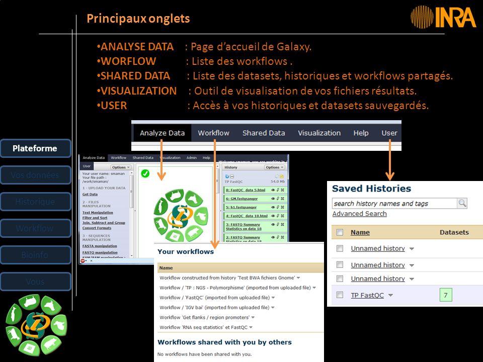 -- 21 -- En résumé … Plateforme Vos données Historique Workflow Bioinfo Vous Un DATASET est un fichier de données (privées, publiques, fichiers dentrée, fichier résultat) : Votre HISTORIQUE est un « répertoire » qui « liste » lensemble de vos fichiers de données (privées, publiques, fichiers dentrée, fichier résultat) utilisés ou générés : Votre WORKFLOW est une représentation de vos traitements : outils utilisés, fichiers : Données 1 Dataset Dataset 1 Historique 1 Historique 2 Historique 3 TOOL Dataset 3 Dataset 2