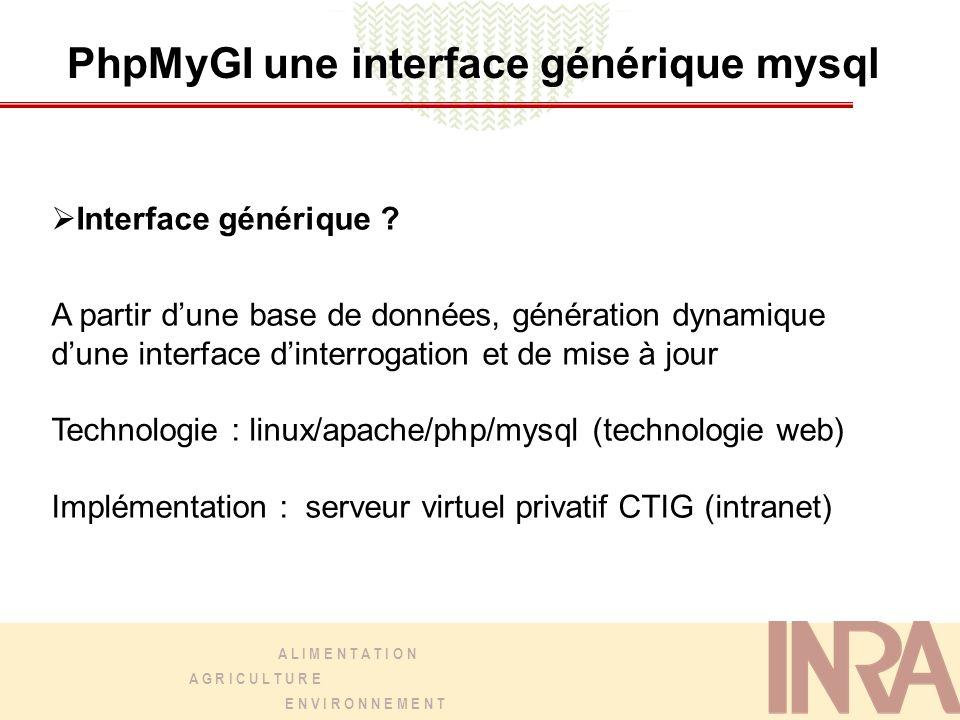 A L I M E N T A T I O N A G R I C U L T U R E E N V I R O N N E M E N T PhpMyGI une interface générique mysql Pourquoi une interface générique .