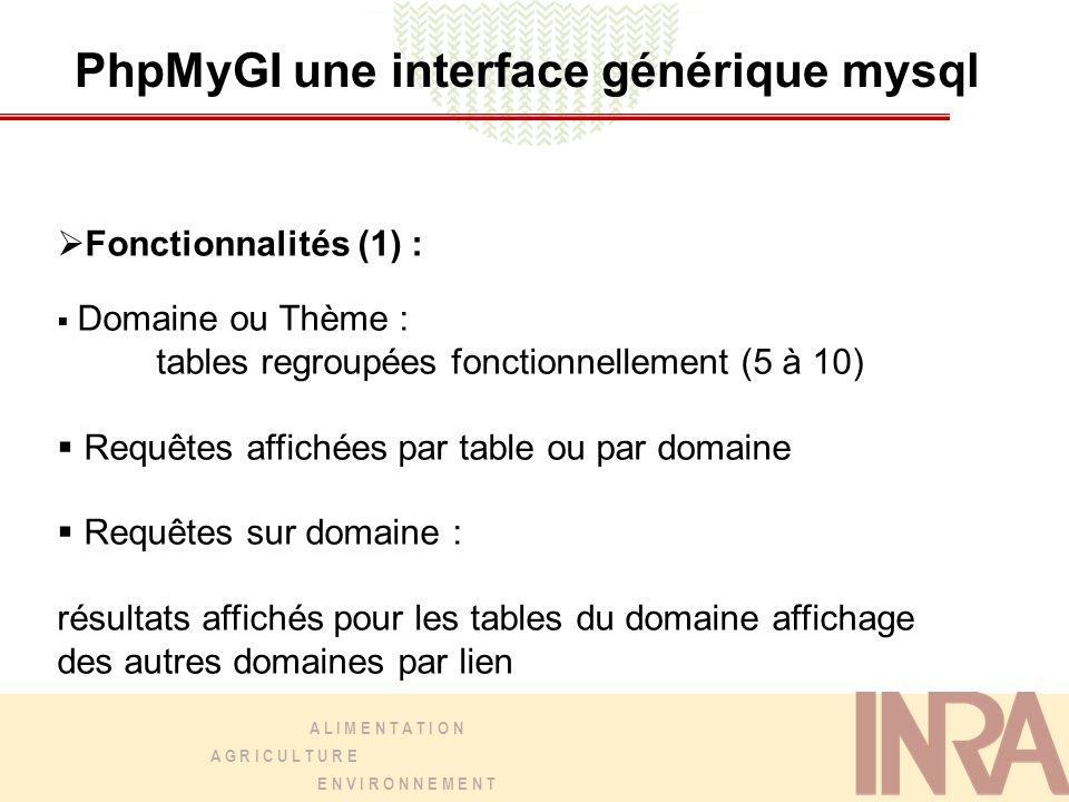 A L I M E N T A T I O N A G R I C U L T U R E E N V I R O N N E M E N T PhpMyGI une interface générique mysql Fonctionnalités (2) : Fenêtre daffichage : Nombre doccurrence affichées (pagination) Masquage/affichage des colonnes réglables Valeurs par défaut : include_config.php Masquage/affichage des requêtes au choix