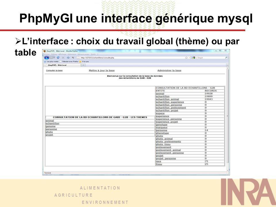 A L I M E N T A T I O N A G R I C U L T U R E E N V I R O N N E M E N T PhpMyGI une interface générique mysql Linterface : réglage de laffichage