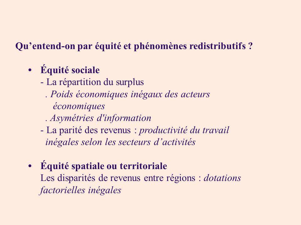 Quentend-on par équité et phénomènes redistributifs ? Équité sociale - La répartition du surplus. Poids économiques inégaux des acteurs économiques. A