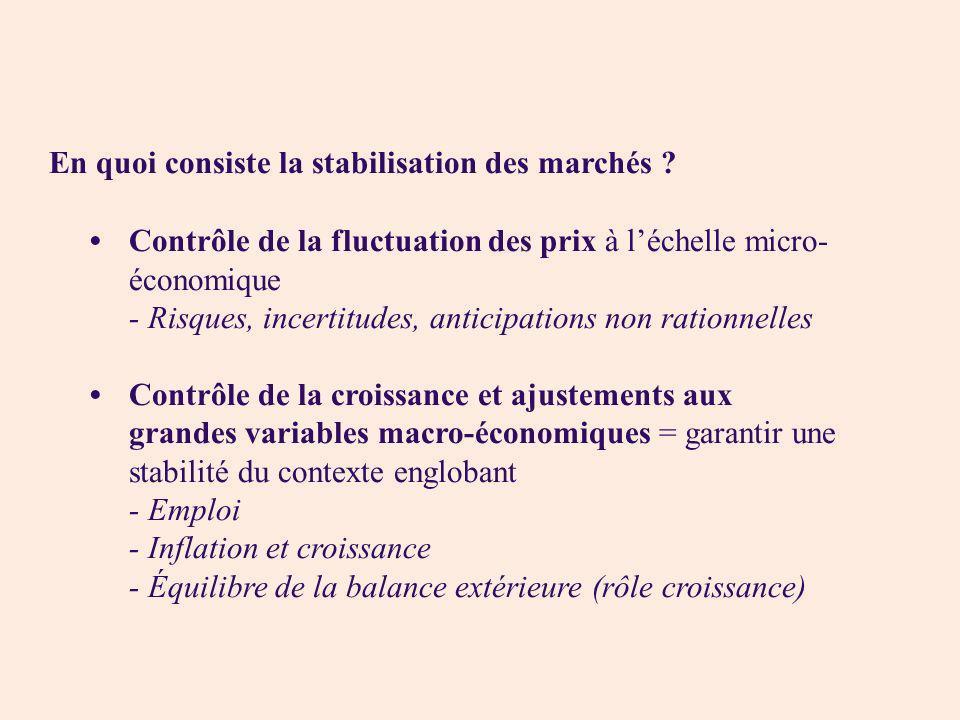 En quoi consiste la stabilisation des marchés ? Contrôle de la fluctuation des prix à léchelle micro- économique - Risques, incertitudes, anticipation