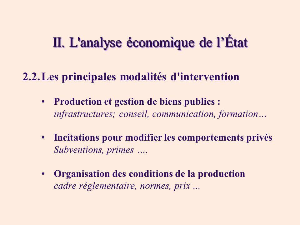II. L'analyse économique de lÉtat 2.2.Les principales modalités d'intervention Production et gestion de biens publics : infrastructures; conseil, comm