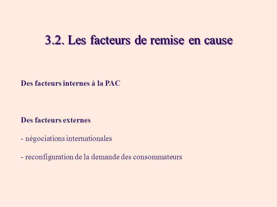 3.2. Les facteurs de remise en cause Des facteurs internes à la PAC Des facteurs externes - négociations internationales - reconfiguration de la deman