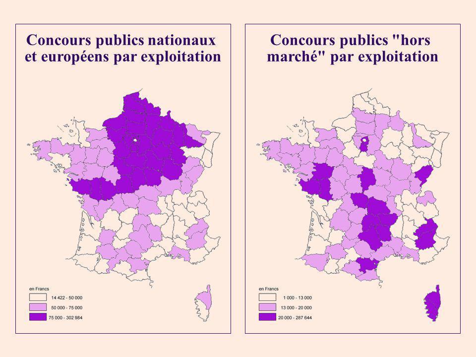 Concours publics nationaux et européens par exploitation Concours publics