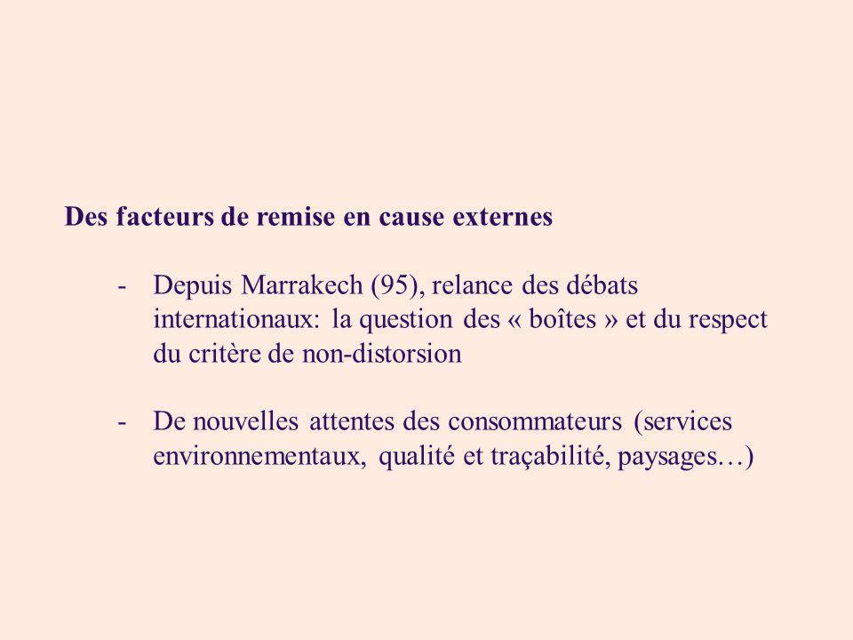 Des facteurs de remise en cause externes -Depuis Marrakech (95), relance des débats internationaux: la question des « boîtes » et du respect du critèr