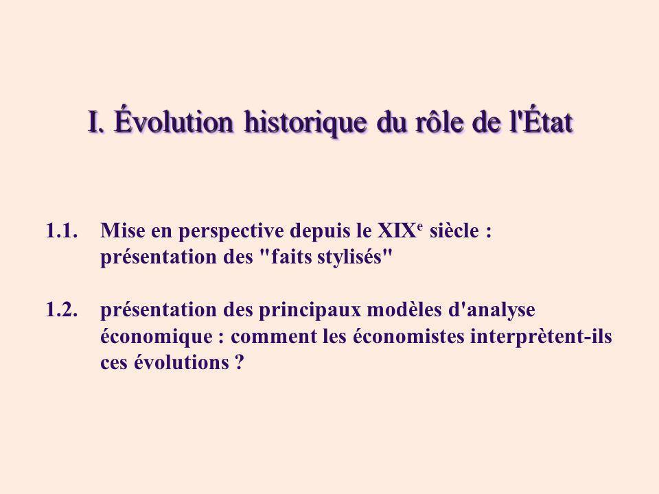 I. Évolution historique du rôle de l'État 1.1.Mise en perspective depuis le XIX e siècle : présentation des