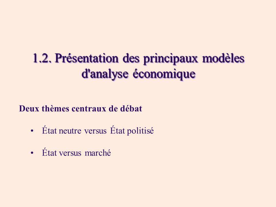 1.2. Présentation des principaux modèles d'analyse économique Deux thèmes centraux de débat État neutre versus État politisé État versus marché