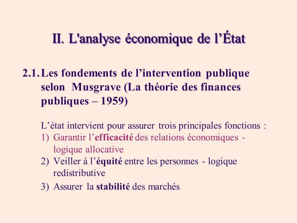 II. L'analyse économique de lÉtat 2.1.Les fondements de lintervention publique selon Musgrave (La théorie des finances publiques – 1959) Létat intervi