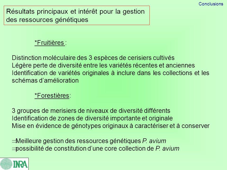 Résultats principaux et intérêt pour la gestion des ressources génétiques *Fruitières : Distinction moléculaire des 3 espèces de cerisiers cultivés Lé