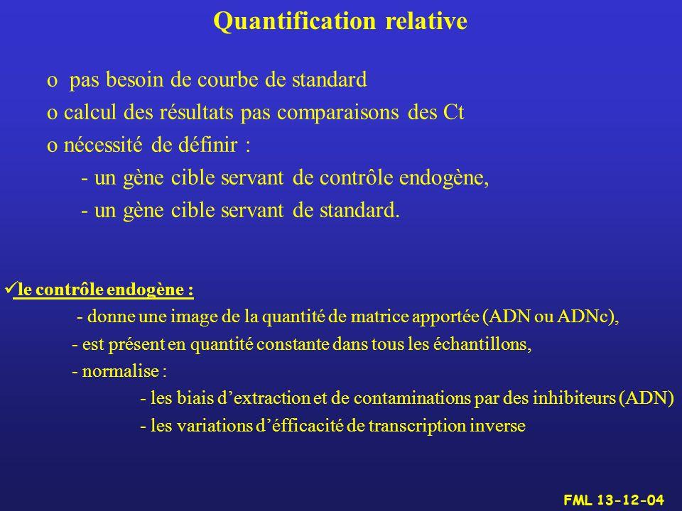 Quantification relative o pas besoin de courbe de standard o calcul des résultats pas comparaisons des Ct o nécessité de définir : - un gène cible ser