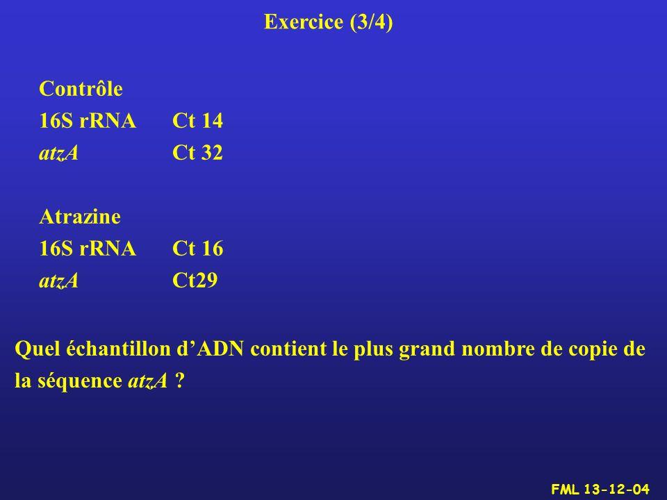 Exercice (3/4) Contrôle 16S rRNACt 14 atzA Ct 32 Atrazine 16S rRNA Ct 16 atzACt29 Quel échantillon dADN contient le plus grand nombre de copie de la s
