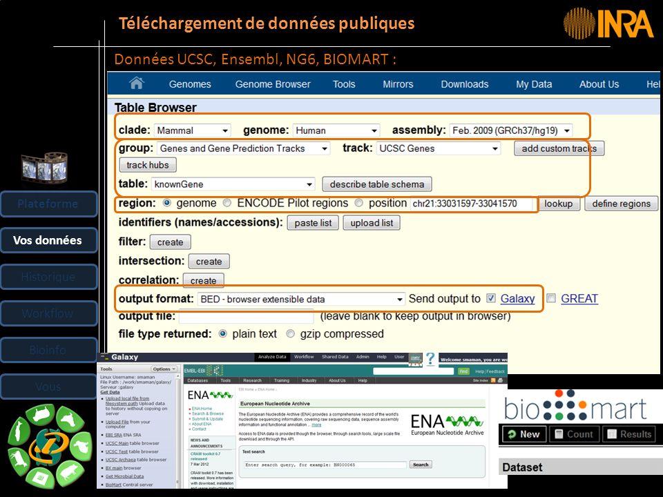-- 23 -- Données UCSC, Ensembl, NG6, BIOMART : Téléchargement de données publiques Plateforme Vos données Historique Workflow Bioinfo Vous