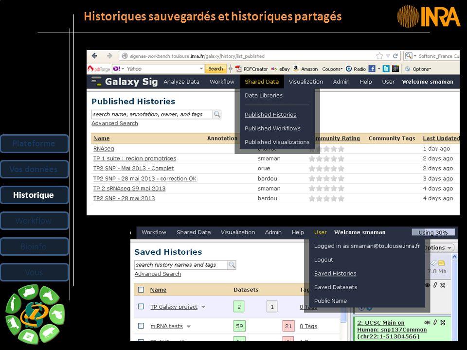 -- 26 -- Historiques sauvegardés et historiques partagés Plateforme Vos données Historique Workflow Bioinfo Vous