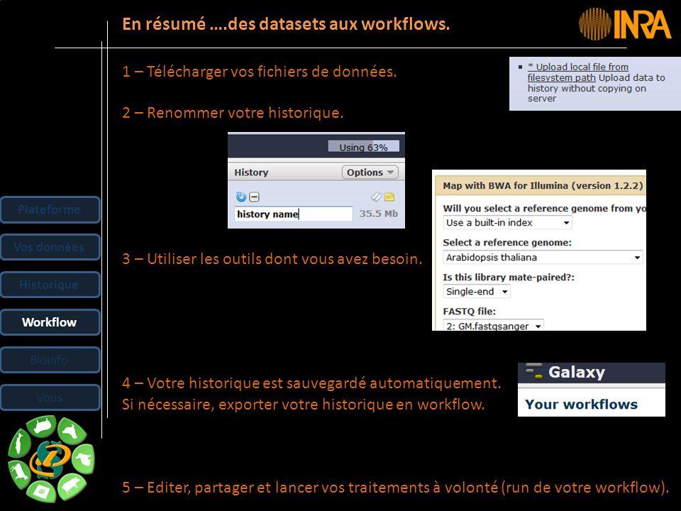 -- 34 -- 1 – Télécharger vos fichiers de données. 2 – Renommer votre historique. 3 – Utiliser les outils dont vous avez besoin. 4 – Votre historique e