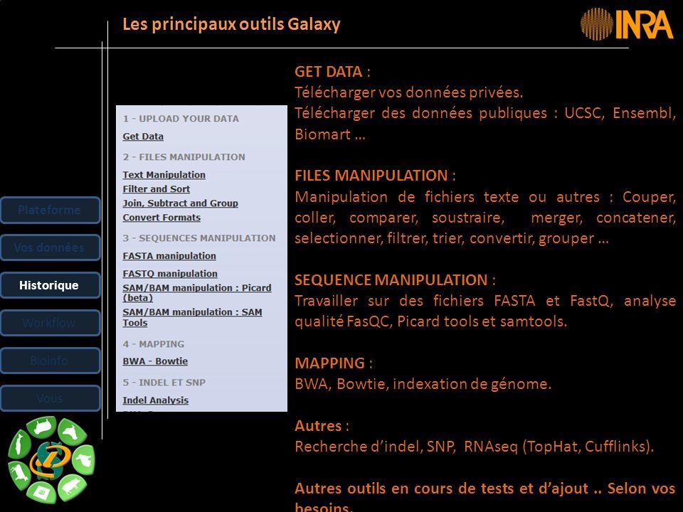 -- 36 -- Plateforme Vos données Historique Workflow Bioinfo Vous Les principaux outils Galaxy GET DATA : Télécharger vos données privées. Télécharger