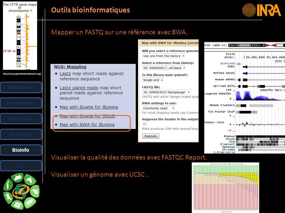 -- 38 -- Mapper un FASTQ sur une référence avec BWA. Outils bioinformatiques Visualiser la qualité des données avec FASTQC Report. Visualiser un génom