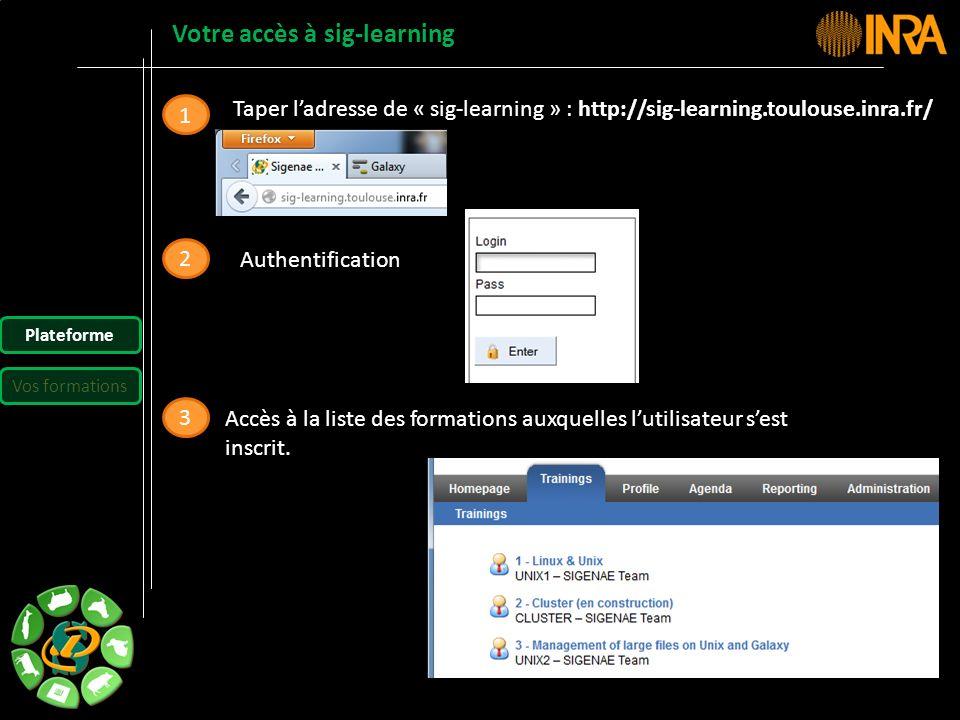 -- 47 -- Taper ladresse de « sig-learning » : http://sig-learning.toulouse.inra.fr/ 1 2 3 Authentification Accès à la liste des formations auxquelles