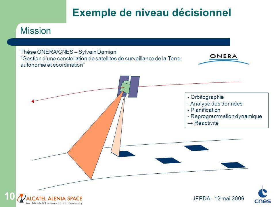 JFPDA - 12 mai 2006 10 Mission Exemple de niveau décisionnel Thèse ONERA/CNES – Sylvain Damiani