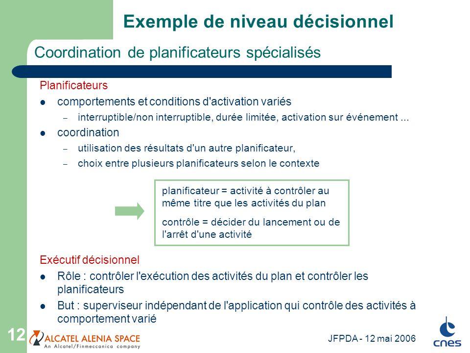 JFPDA - 12 mai 2006 12 Coordination de planificateurs spécialisés Exemple de niveau décisionnel Planificateurs comportements et conditions d'activatio