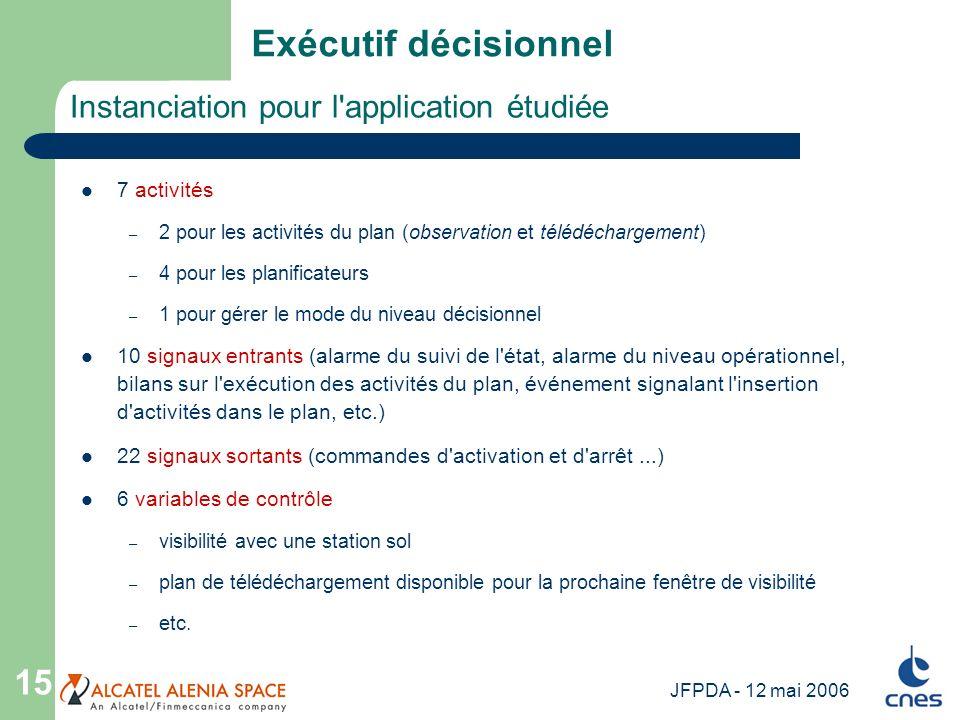 JFPDA - 12 mai 2006 15 Instanciation pour l'application étudiée Exécutif décisionnel 7 activités – 2 pour les activités du plan (observation et télédé