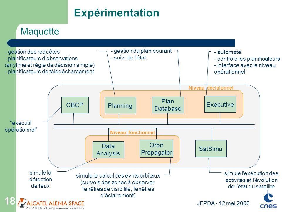 JFPDA - 12 mai 2006 18 Maquette Expérimentation OBCP