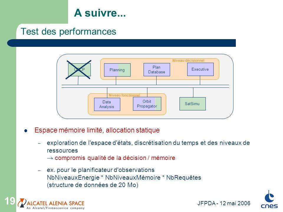 JFPDA - 12 mai 2006 19 Test des performances Espace mémoire limité, allocation statique – exploration de l'espace d'états, discrétisation du temps et