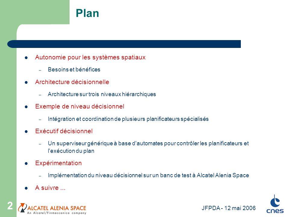 JFPDA - 12 mai 2006 3 Besoins/fonctionnalités Autonomie pour les système spatiaux autonomie – maintien à poste – contrôle d orbite (calcul à bord des manoeuvres de correction d orbite) – guidage (calcul des consignes d attitude, des profils pour sat.