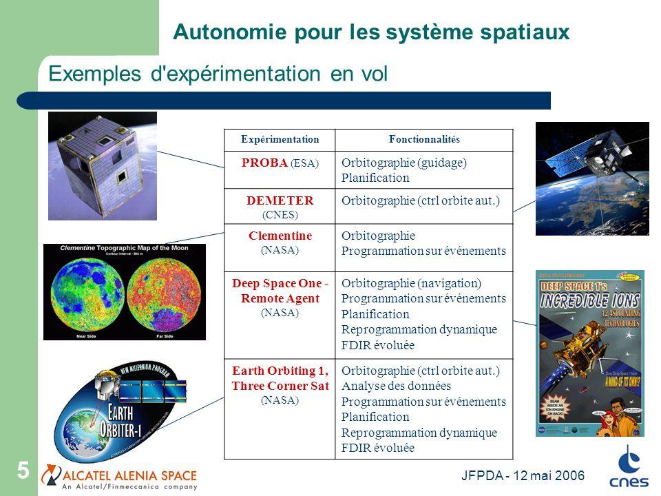 JFPDA - 12 mai 2006 5 ExpérimentationFonctionnalités PROBA (ESA) Orbitographie (guidage) Planification DEMETER (CNES) Orbitographie (ctrl orbite aut.)