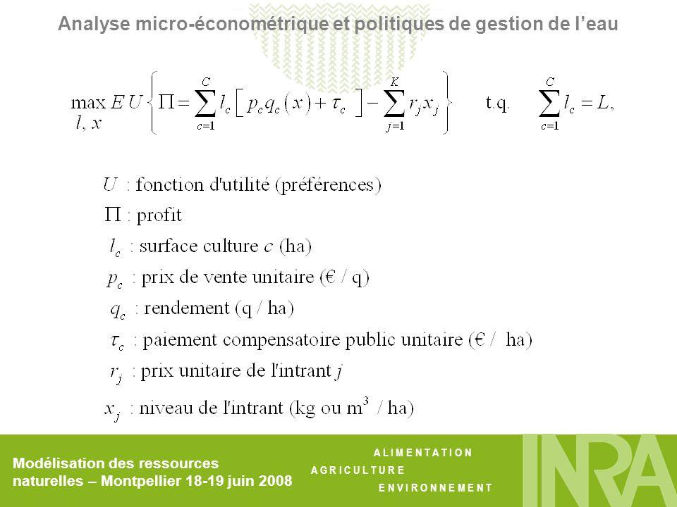 A L I M E N T A T I O N A G R I C U L T U R E E N V I R O N N E M E N T Modélisation des ressources naturelles – Montpellier 18-19 juin 2008 Analyse micro-économétrique et politiques de gestion de leau
