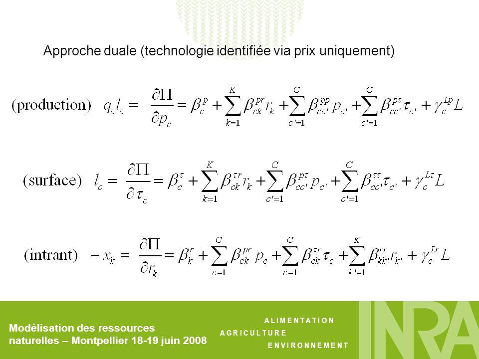 A L I M E N T A T I O N A G R I C U L T U R E E N V I R O N N E M E N T Modélisation des ressources naturelles – Montpellier 18-19 juin 2008 Approche duale (technologie identifiée via prix uniquement)