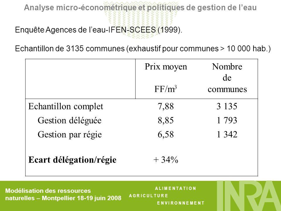 A L I M E N T A T I O N A G R I C U L T U R E E N V I R O N N E M E N T Modélisation des ressources naturelles – Montpellier 18-19 juin 2008 Analyse micro-économétrique et politiques de gestion de leau Enquête Agences de leau-IFEN-SCEES (1999).