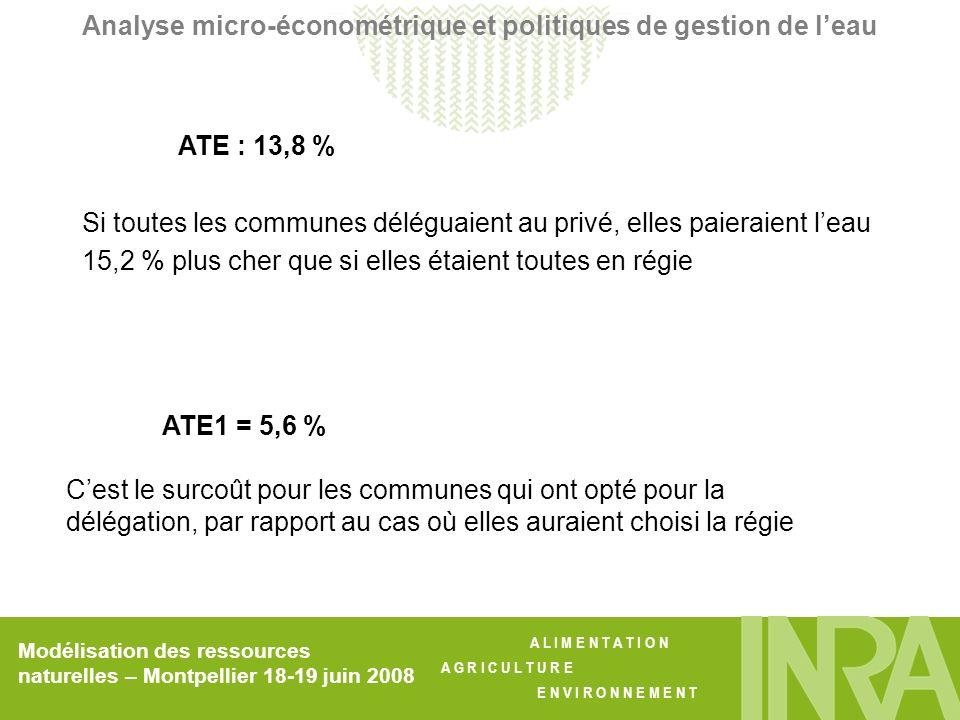 A L I M E N T A T I O N A G R I C U L T U R E E N V I R O N N E M E N T Modélisation des ressources naturelles – Montpellier 18-19 juin 2008 Analyse micro-économétrique et politiques de gestion de leau ATE : 13,8 % Si toutes les communes déléguaient au privé, elles paieraient leau 15,2 % plus cher que si elles étaient toutes en régie ATE1 = 5,6 % Cest le surcoût pour les communes qui ont opté pour la délégation, par rapport au cas où elles auraient choisi la régie