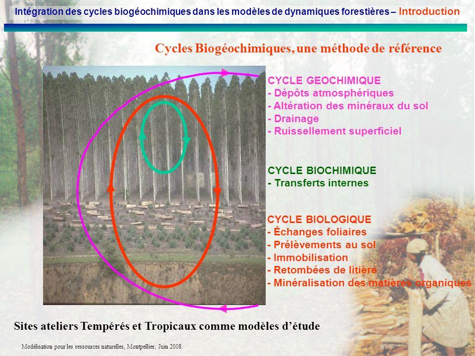 Modélisation pour les ressources naturelles, Montpellier, Juin 2008 Sites ateliers Tempérés et Tropicaux comme modèles détude Cycles Biogéochimiques,