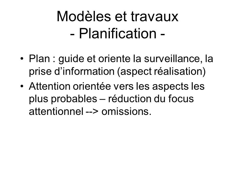 Modèles et travaux - Planification - Plan : guide et oriente la surveillance, la prise dinformation (aspect réalisation) Attention orientée vers les a