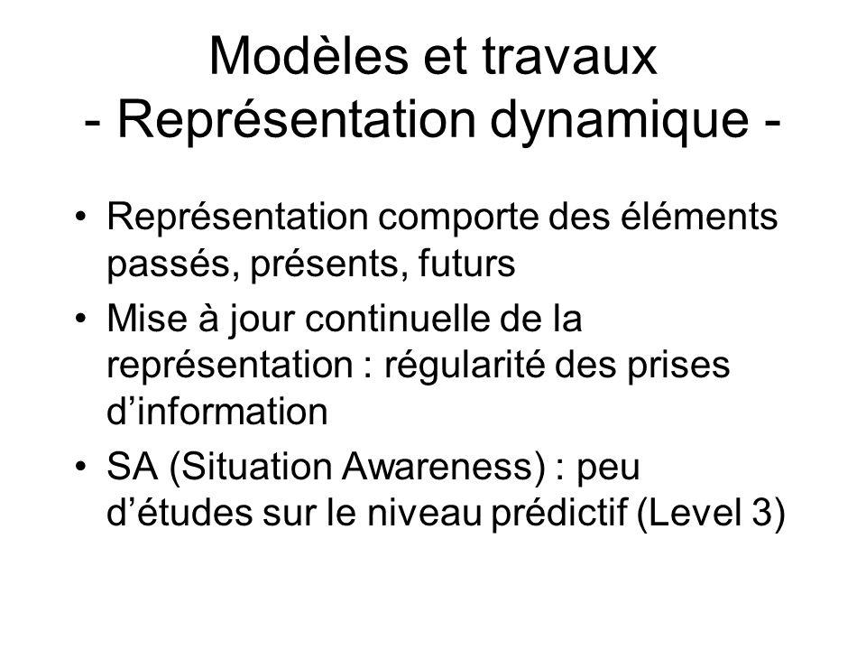 Modèles et travaux - Représentation dynamique - Représentation comporte des éléments passés, présents, futurs Mise à jour continuelle de la représenta