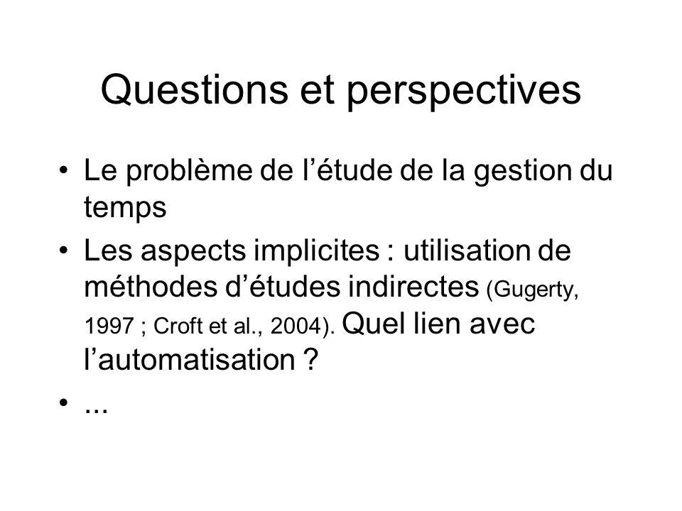 Questions et perspectives Le problème de létude de la gestion du temps Les aspects implicites : utilisation de méthodes détudes indirectes (Gugerty, 1
