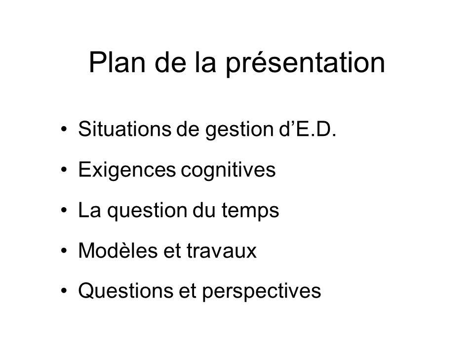 Plan de la présentation Situations de gestion dE.D. Exigences cognitives La question du temps Modèles et travaux Questions et perspectives