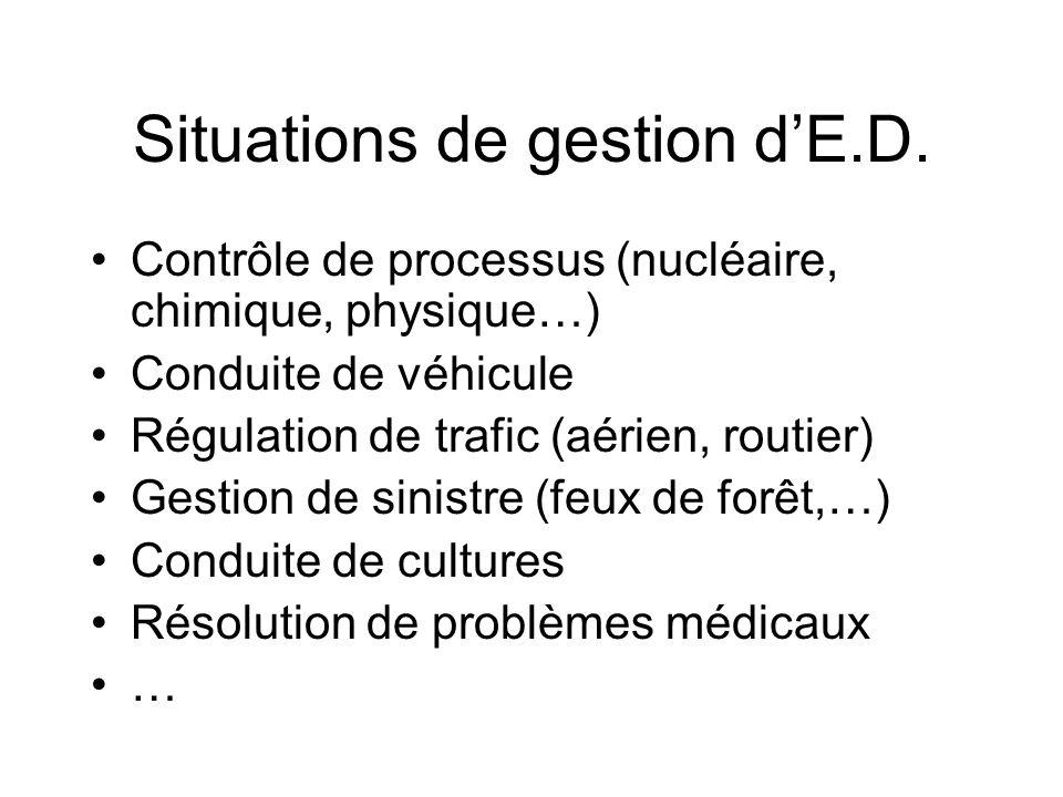Situations de gestion dE.D. Contrôle de processus (nucléaire, chimique, physique…) Conduite de véhicule Régulation de trafic (aérien, routier) Gestion