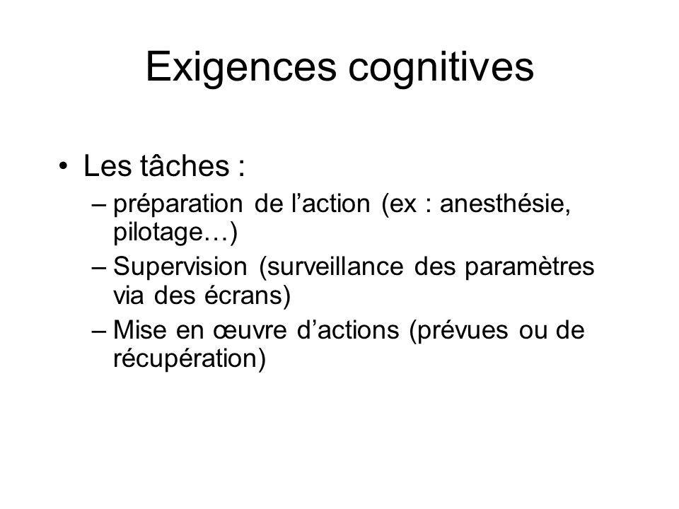 Exigences cognitives Les tâches : –préparation de laction (ex : anesthésie, pilotage…) –Supervision (surveillance des paramètres via des écrans) –Mise
