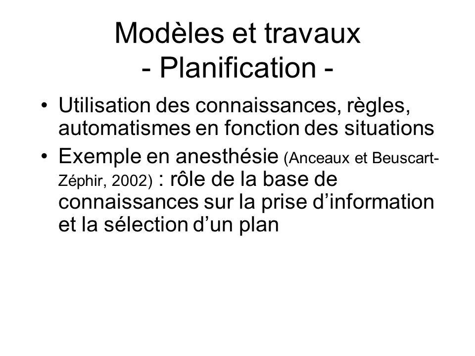 Modèles et travaux - Planification - Utilisation des connaissances, règles, automatismes en fonction des situations Exemple en anesthésie (Anceaux et